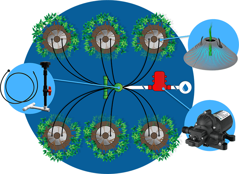 irrigation-system-instal
